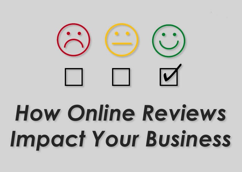 How Do Online Reviews Impact Business